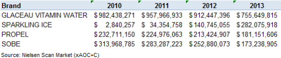 enhanced-water-stats