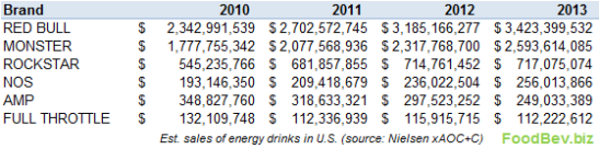 energy-drink-estimate