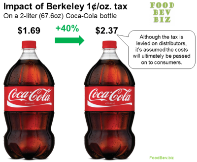 berk-tax-graphic